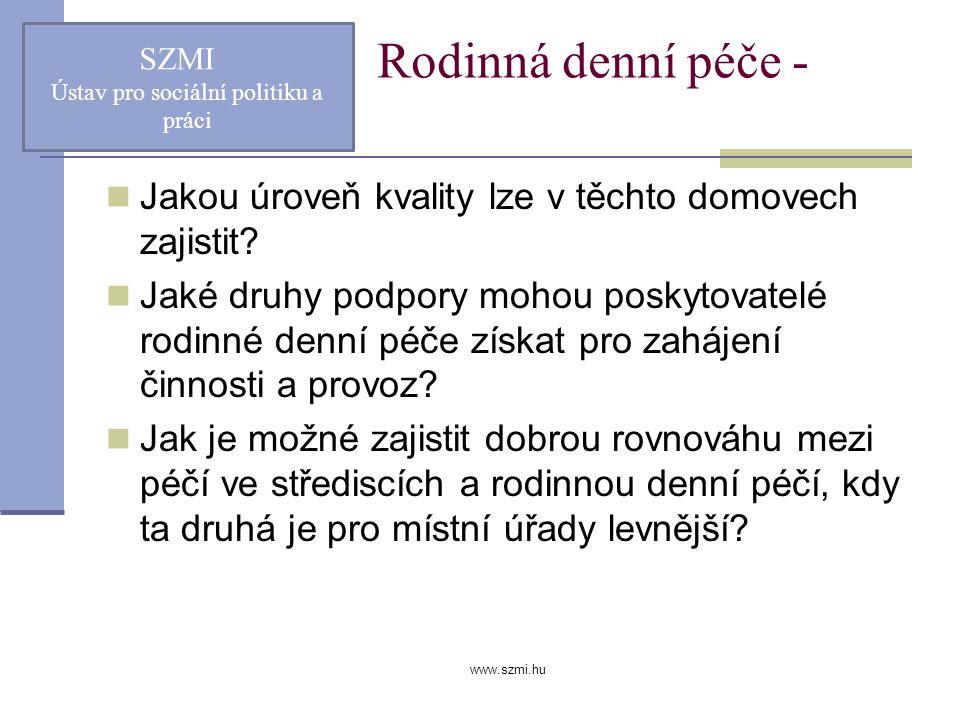 www.szmi.hu Rodinná denní péče - probírané otázky Nastavení standardů Školení Podpora Rovnováha SZMI Ústav pro sociální politiku a práci