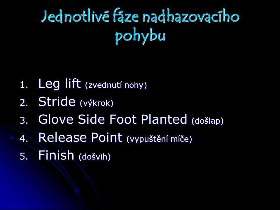 Jednotlivé fáze nadhazovacího pohybu 1. Leg lift (zvednutí nohy) 2.