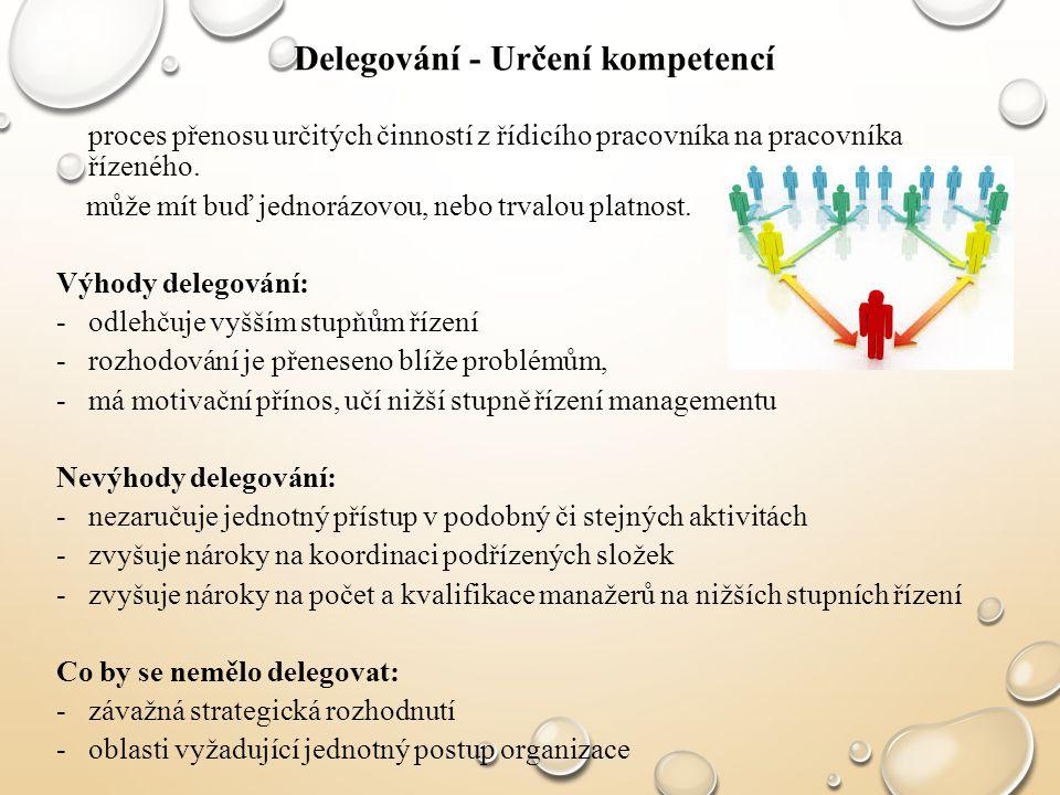 Delegování - Určení kompetencí proces přenosu určitých činností z řídicího pracovníka na pracovníka řízeného. může mít buď jednorázovou, nebo trvalou