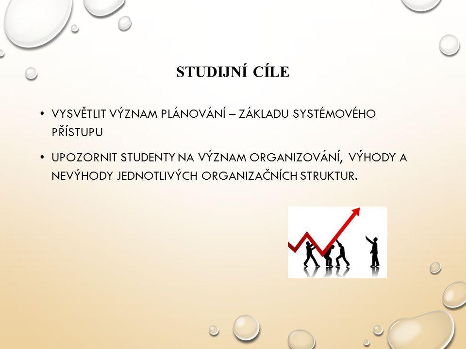 STUDIJNÍ CÍLE VYSVĚTLIT VÝZNAM PLÁNOVÁNÍ – ZÁKLADU SYSTÉMOVÉHO PŘÍSTUPU UPOZORNIT STUDENTY NA VÝZNAM ORGANIZOVÁNÍ, VÝHODY A NEVÝHODY JEDNOTLIVÝCH ORGA