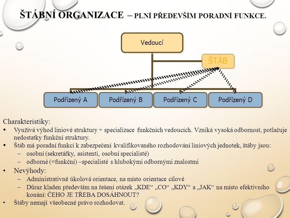 ŠTÁBNÍ ORGANIZACE – PLNÍ PŘEDEVŠÍM PORADNÍ FUNKCE. Charakteristiky:  Využívá výhod liniové struktury + specializace funkčních vedoucích. Vzniká vysok