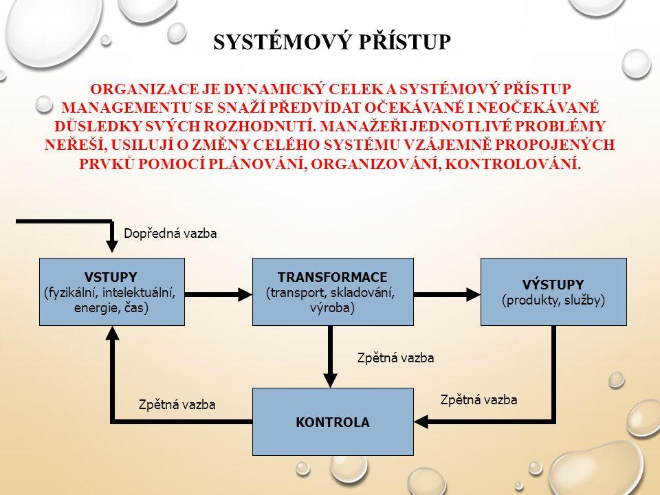 SYSTÉMOVÝ PŘÍSTUP ORGANIZACE JE DYNAMICKÝ CELEK A SYSTÉMOVÝ PŘÍSTUP MANAGEMENTU SE SNAŽÍ PŘEDVÍDAT OČEKÁVANÉ I NEOČEKÁVANÉ DŮSLEDKY SVÝCH ROZHODNUTÍ.