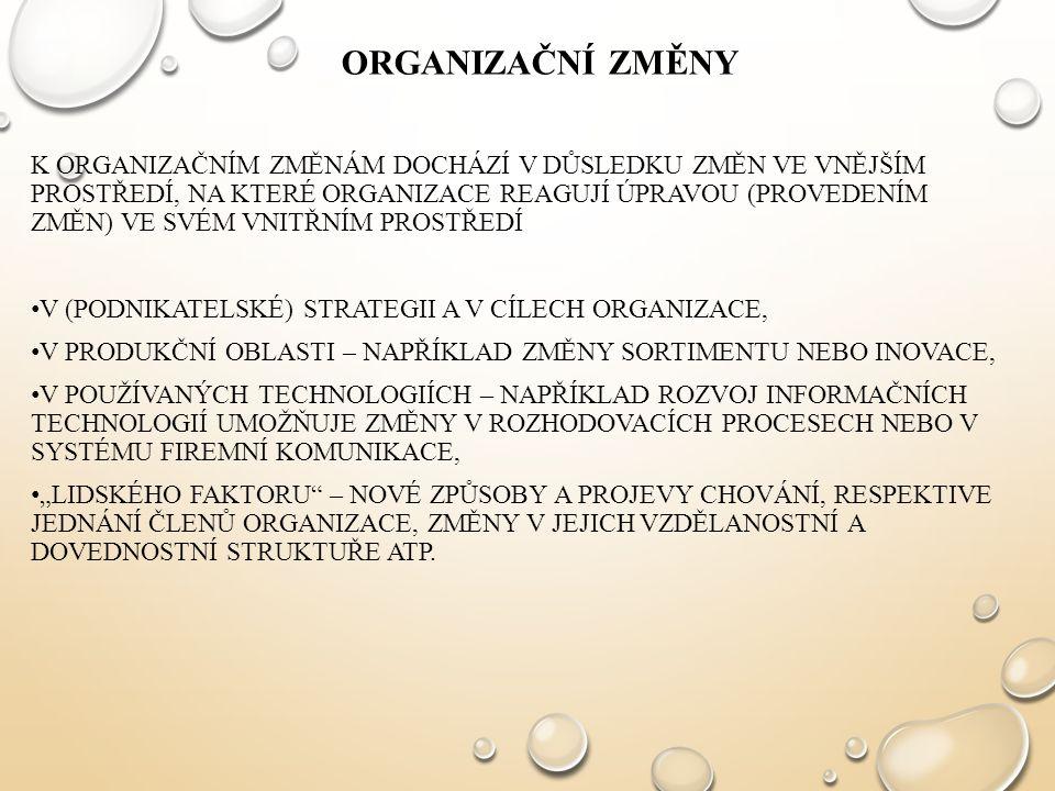 ORGANIZAČNÍ ZMĚNY K ORGANIZAČNÍM ZMĚNÁM DOCHÁZÍ V DŮSLEDKU ZMĚN VE VNĚJŠÍM PROSTŘEDÍ, NA KTERÉ ORGANIZACE REAGUJÍ ÚPRAVOU (PROVEDENÍM ZMĚN) VE SVÉM VN