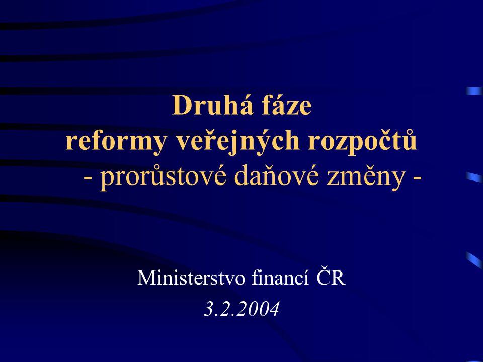 Cíle Podpora hospodářského růstu s cílem dosáhnout jeho zrychlení (podpora nabídkové strany) Posílení konkurenceschopnosti ČR Podpora vzdělanosti Podpora rodin s dětmi se zaměřením na pracující rodiny (daňový bonus)