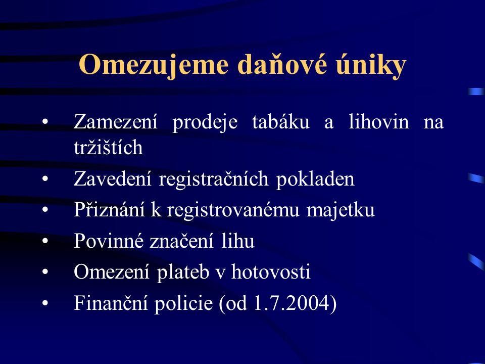 Omezujeme daňové úniky Zamezení prodeje tabáku a lihovin na tržištích Zavedení registračních pokladen Přiznání k registrovanému majetku Povinné značení lihu Omezení plateb v hotovosti Finanční policie (od 1.7.2004)
