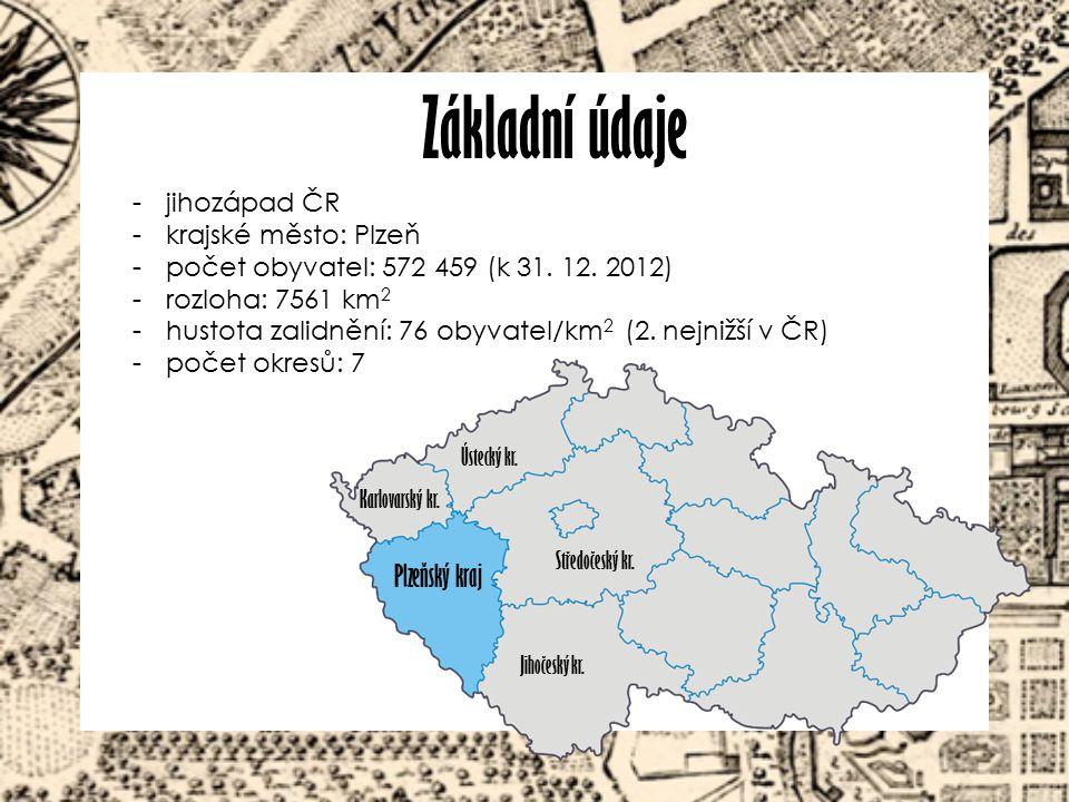 Osídlení -nízký počet obcí městského typu -malá hustota -po 2.