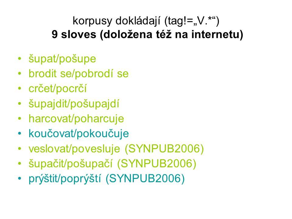 """korpusy dokládají (tag!=""""V.*"""") 9 sloves (doložena též na internetu) šupat/pošupe brodit se/pobrodí se crčet/pocrčí šupajdit/pošupajdí harcovat/poharcu"""