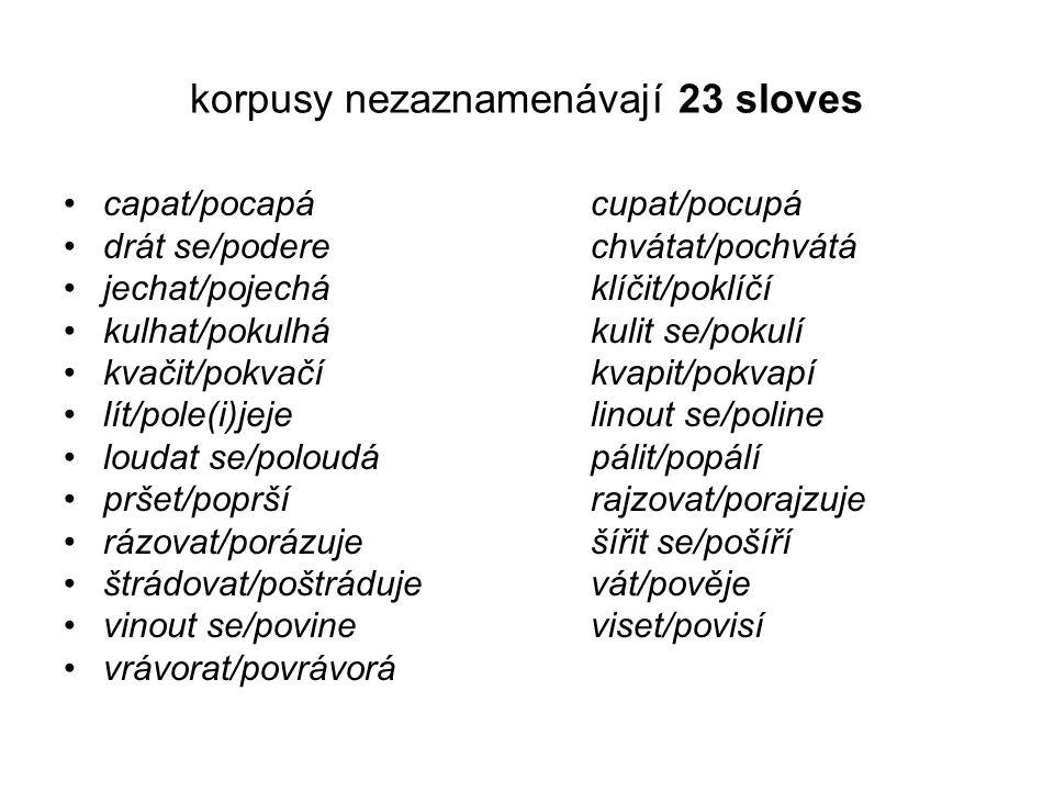 korpusy nezaznamenávají 23 sloves capat/pocapácupat/pocupá drát se/podere chvátat/pochvátá jechat/pojecháklíčit/poklíčí kulhat/pokulhákulit se/pokulí