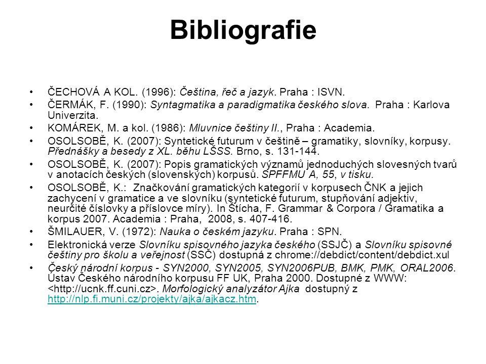 Bibliografie ČECHOVÁ A KOL. (1996): Čeština, řeč a jazyk. Praha : ISVN. ČERMÁK, F. (1990): Syntagmatika a paradigmatika českého slova. Praha : Karlova