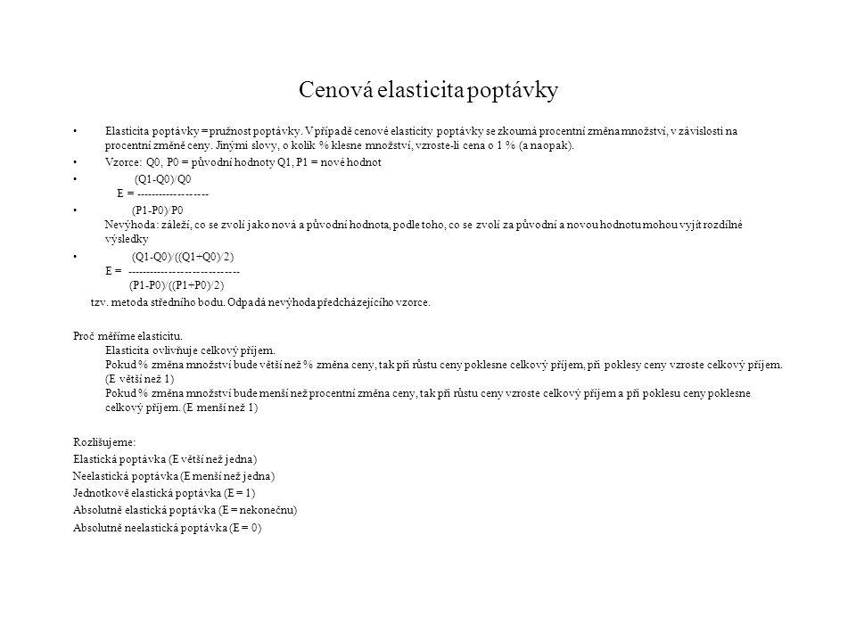 Cenová elasticita poptávky Elasticita poptávky = pružnost poptávky. V případě cenové elasticity poptávky se zkoumá procentní změna množství, v závislo