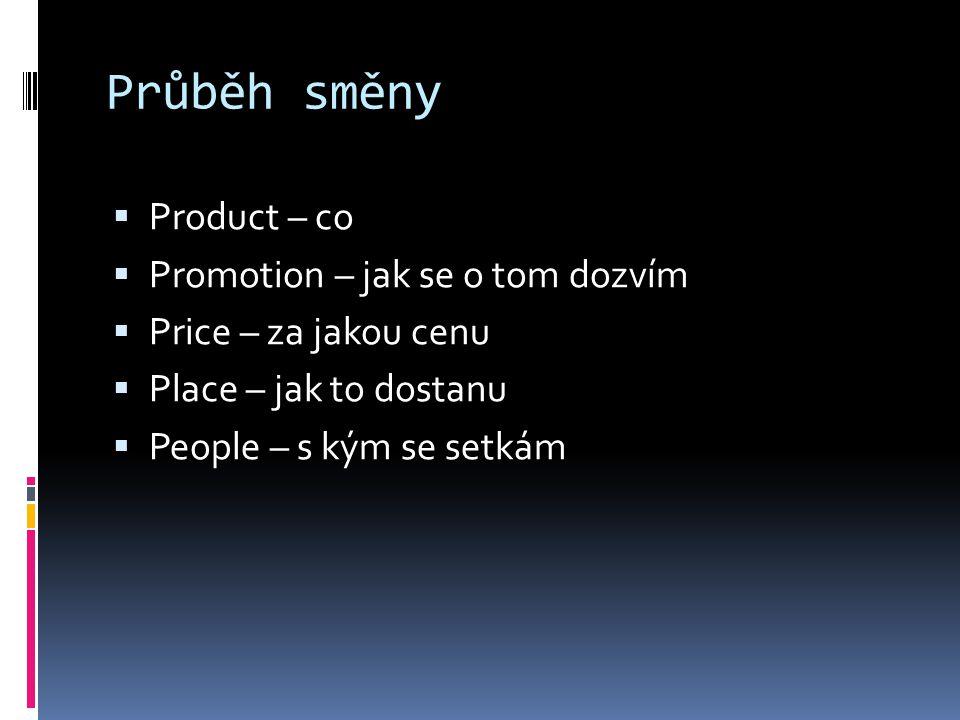 Průběh směny  Product – co  Promotion – jak se o tom dozvím  Price – za jakou cenu  Place – jak to dostanu  People – s kým se setkám