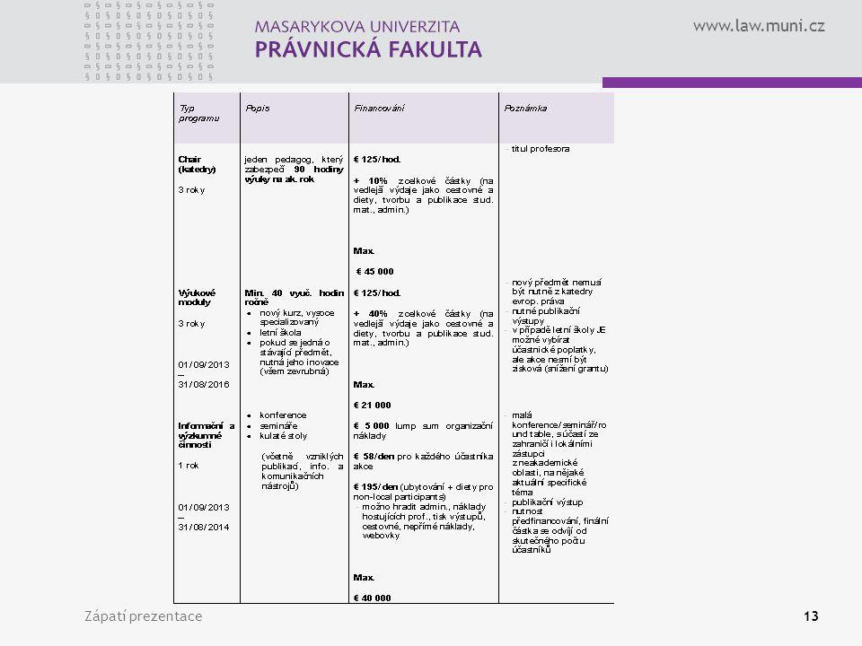 www.law.muni.cz Zápatí prezentace13