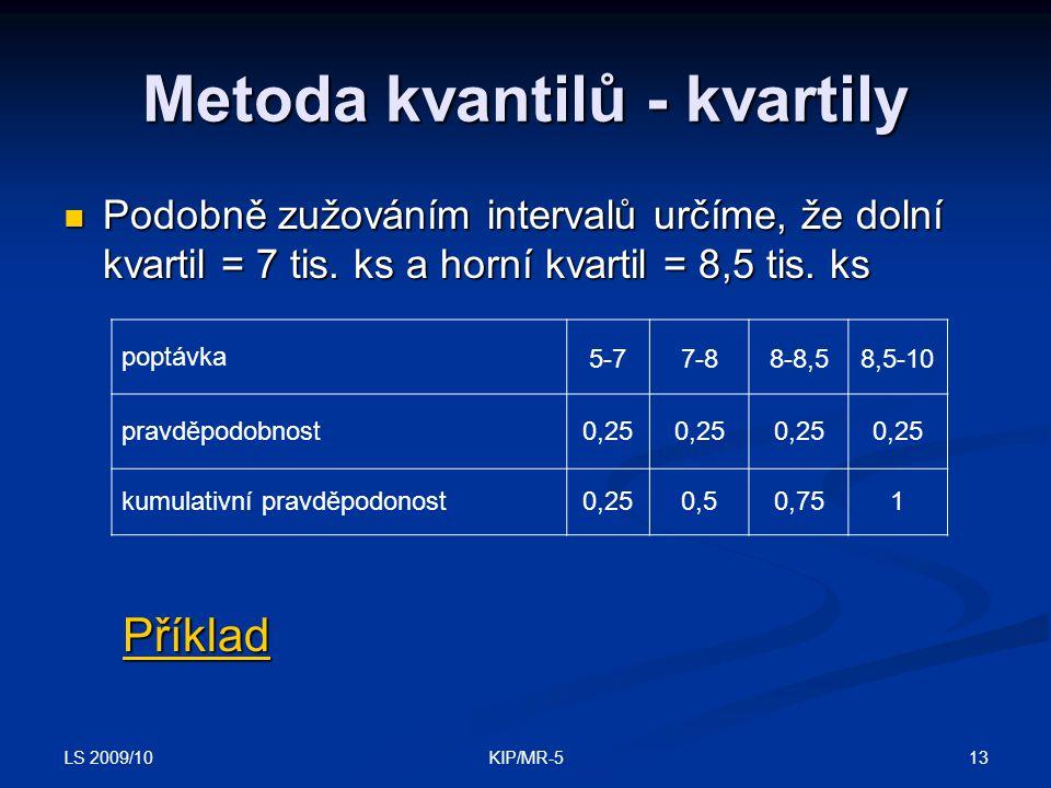 LS 2009/10 13KIP/MR-5 Metoda kvantilů - kvartily Podobně zužováním intervalů určíme, že dolní kvartil = 7 tis.
