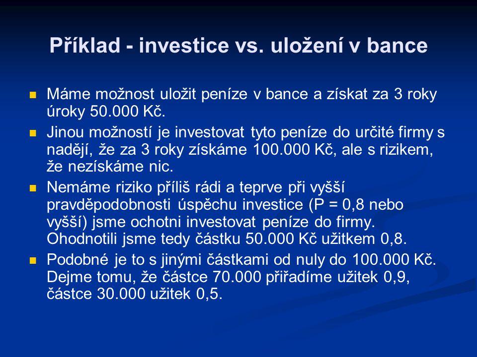 Příklad - investice vs.