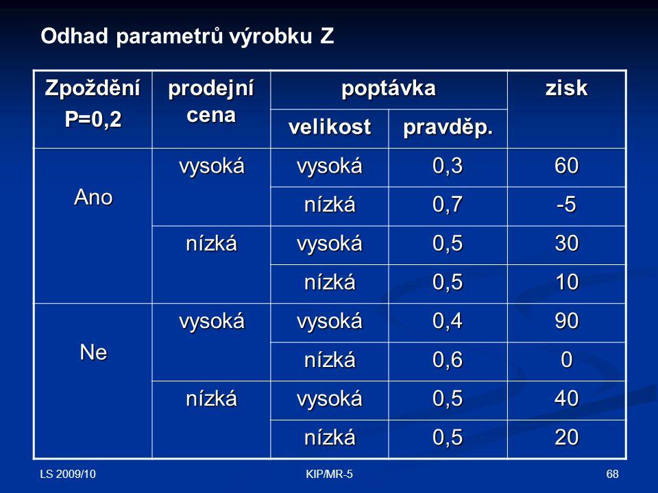 LS 2009/10 68KIP/MR-5 ZpožděníP=0,2 prodejní cena poptávkazisk velikostpravděp.