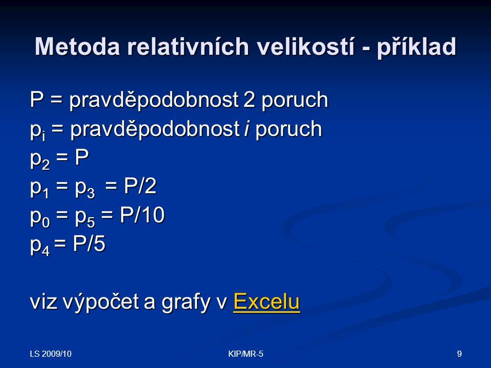 LS 2009/10 9KIP/MR-5 Metoda relativních velikostí - příklad P = pravděpodobnost 2 poruch p i = pravděpodobnost i poruch p 2 = P p 1 = p 3 = P/2 p 0 = p 5 = P/10 p 4 = P/5 viz výpočet a grafy v Excelu Excelu