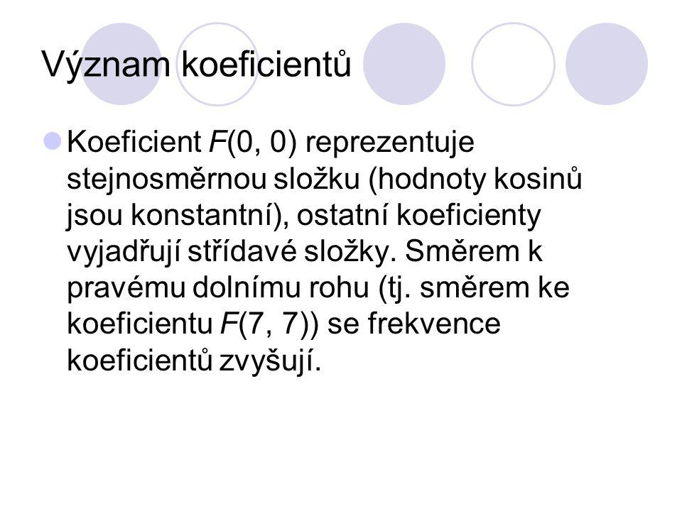 Význam koeficientů Koeficient F(0, 0) reprezentuje stejnosměrnou složku (hodnoty kosinů jsou konstantní), ostatní koeficienty vyjadřují střídavé složk