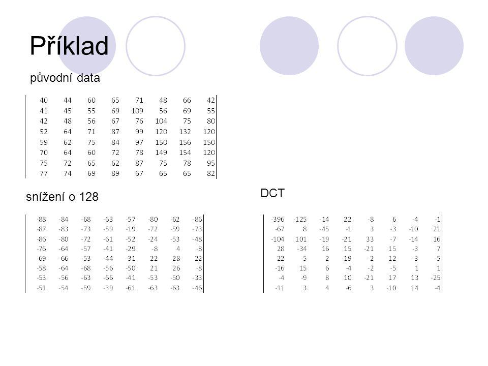 Příklad původní data snížení o 128 DCT