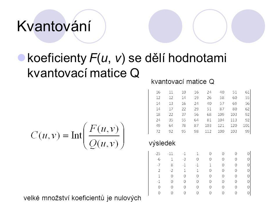 Kvantování koeficienty F(u, v) se dělí hodnotami kvantovací matice Q kvantovací matice Q výsledek velké množství koeficientů je nulových