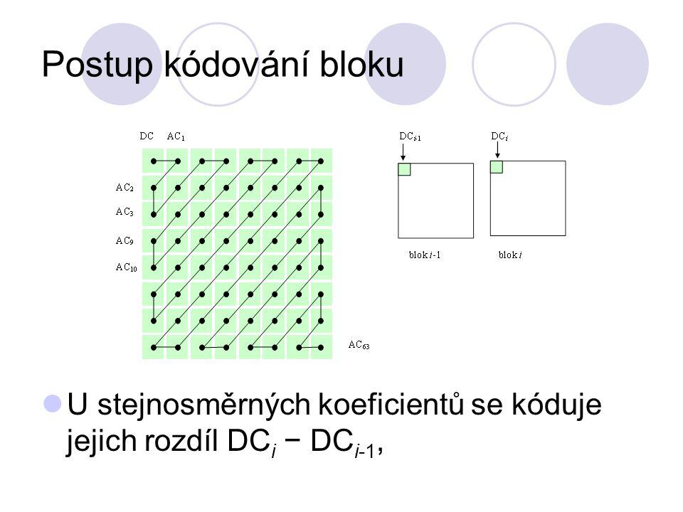 Postup kódování bloku U stejnosměrných koeficientů se kóduje jejich rozdíl DC i − DC i-1,