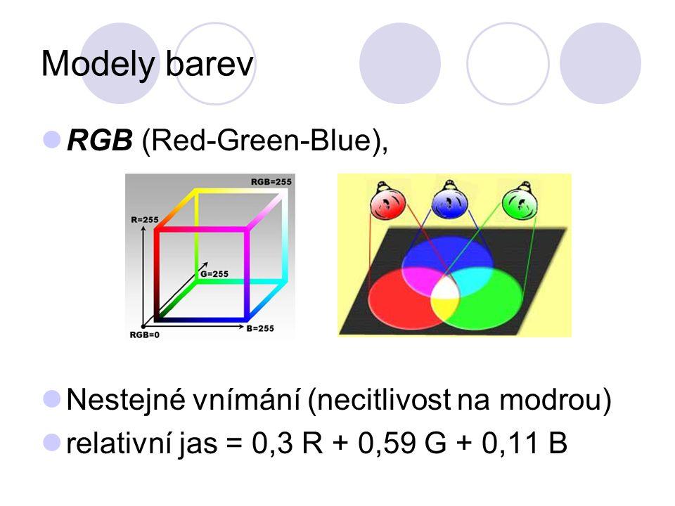 Modely barev RGB (Red-Green-Blue), Nestejné vnímání (necitlivost na modrou) relativní jas = 0,3 R + 0,59 G + 0,11 B