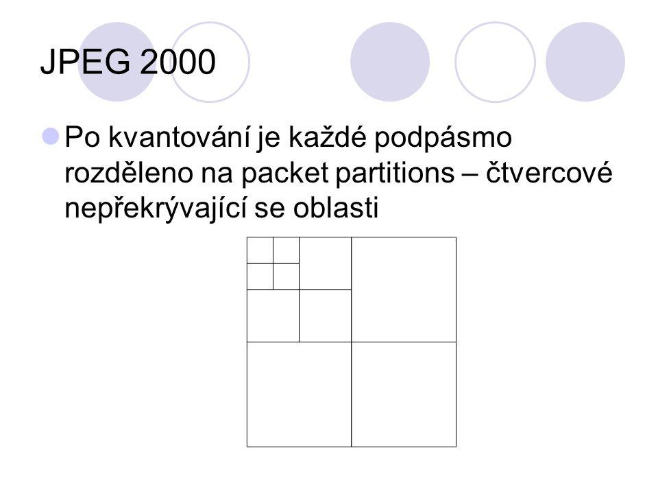 JPEG 2000 Po kvantování je každé podpásmo rozděleno na packet partitions – čtvercové nepřekrývající se oblasti