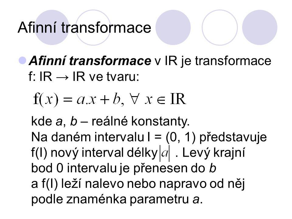 Afinní transformace Afinní transformace v IR je transformace f: IR → IR ve tvaru: kde a, b – reálné konstanty. Na daném intervalu I = (0, 1) představu