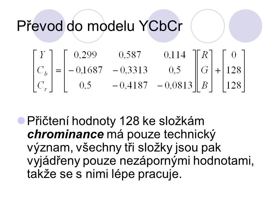 Převod do modelu YCbCr Přičtení hodnoty 128 ke složkám chrominance má pouze technický význam, všechny tři složky jsou pak vyjádřeny pouze nezápornými