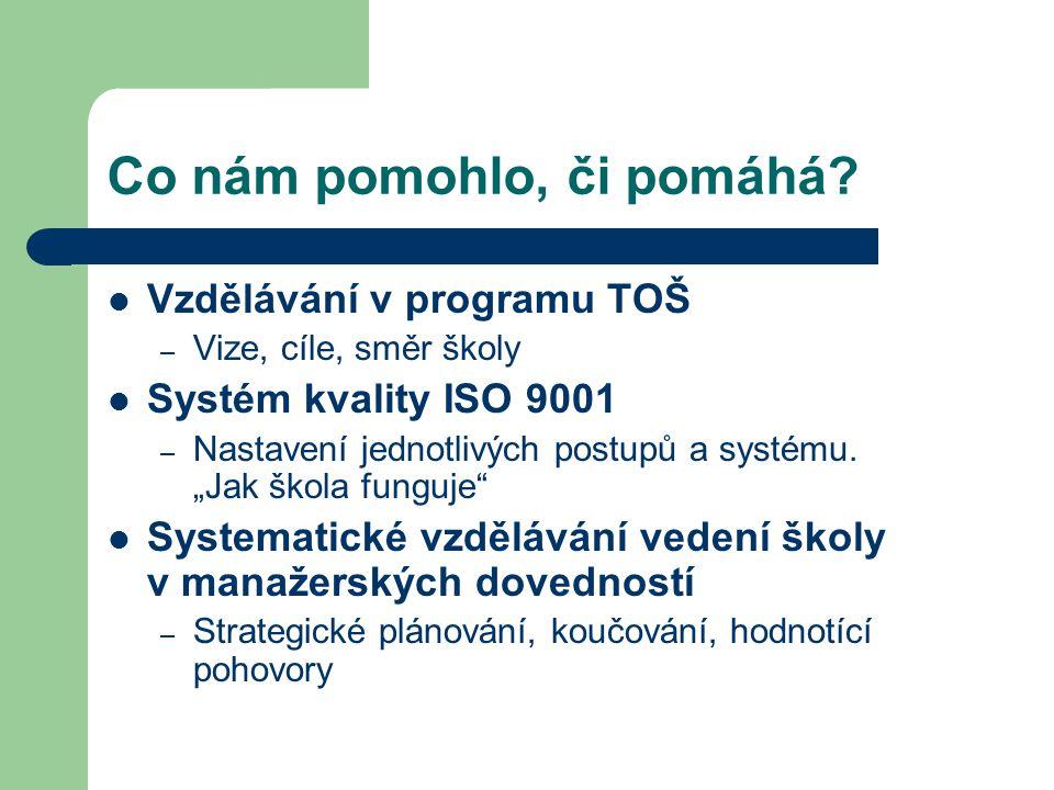 """Co nám pomohlo, či pomáhá? Vzdělávání v programu TOŠ – Vize, cíle, směr školy Systém kvality ISO 9001 – Nastavení jednotlivých postupů a systému. """"Jak"""