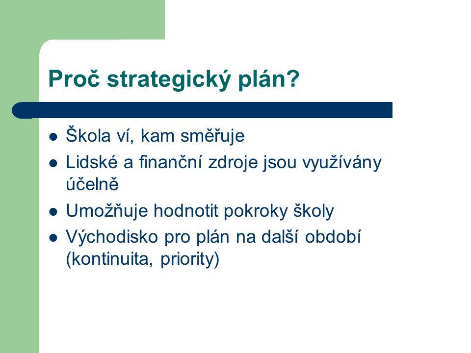 Proč strategický plán? Škola ví, kam směřuje Lidské a finanční zdroje jsou využívány účelně Umožňuje hodnotit pokroky školy Východisko pro plán na dal