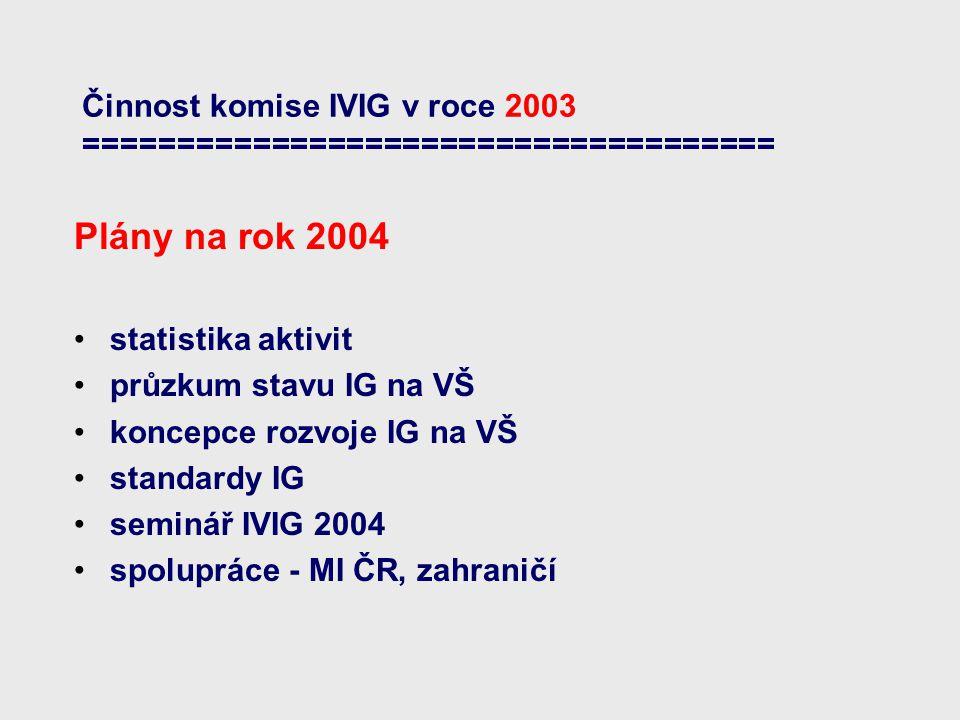 Činnost komise IVIG v roce 2003 ===================================== Plány na rok 2004 statistika aktivit průzkum stavu IG na VŠ koncepce rozvoje IG na VŠ standardy IG seminář IVIG 2004 spolupráce - MI ČR, zahraničí