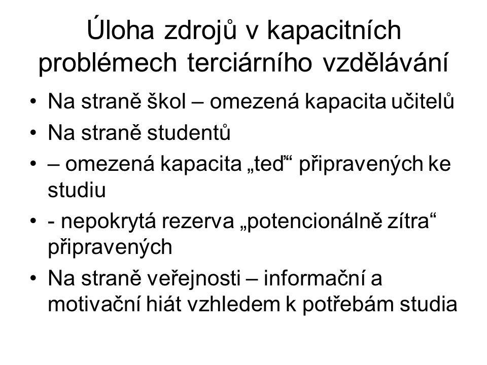 """Úloha zdrojů v kapacitních problémech terciárního vzdělávání Na straně škol – omezená kapacita učitelů Na straně studentů – omezená kapacita """"teď připravených ke studiu - nepokrytá rezerva """"potencionálně zítra připravených Na straně veřejnosti – informační a motivační hiát vzhledem k potřebám studia"""