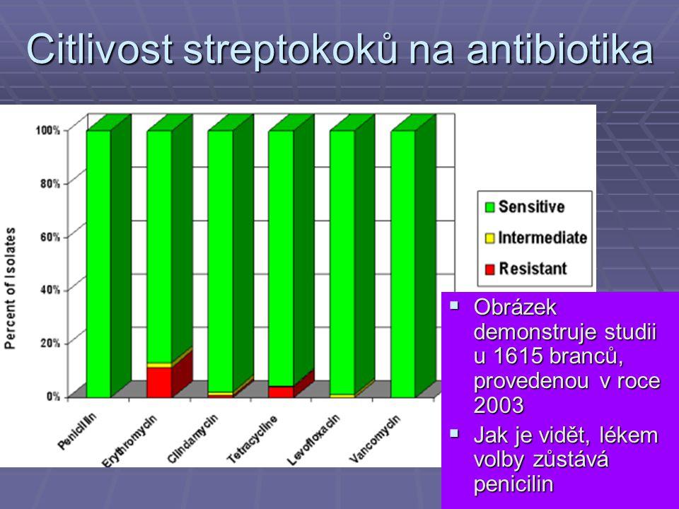Citlivost streptokoků na antibiotika  Obrázek demonstruje studii u 1615 branců, provedenou v roce 2003  Jak je vidět, lékem volby zůstává penicilin