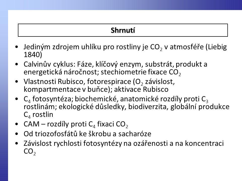 Shrnutí Jediným zdrojem uhlíku pro rostliny je CO 2 v atmosféře (Liebig 1840) Calvinův cyklus: Fáze, klíčový enzym, substrát, produkt a energetická náročnost; stechiometrie fixace CO 2 Vlastnosti Rubisco, fotorespirace (O 2 závislost, kompartmentace v buňce); aktivace Rubisco C 4 fotosyntéza; biochemické, anatomické rozdíly proti C 3 rostlinám; ekologické důsledky, biodiverzita, globální produkce C 4 rostlin CAM – rozdíly proti C 4 fixaci CO 2 Od triozofosfátů ke škrobu a sacharóze Závislost rychlosti fotosyntézy na ozářenosti a na koncentraci CO 2