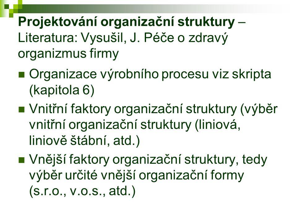 Projektování organizační struktury – Literatura: Vysušil, J. Péče o zdravý organizmus firmy Organizace výrobního procesu viz skripta (kapitola 6) Vnit
