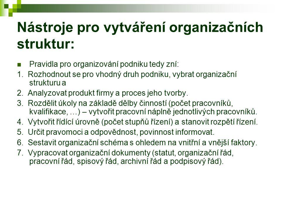 Nástroje pro vytváření organizačních struktur: Pravidla pro organizování podniku tedy zní: 1. Rozhodnout se pro vhodný druh podniku, vybrat organizačn