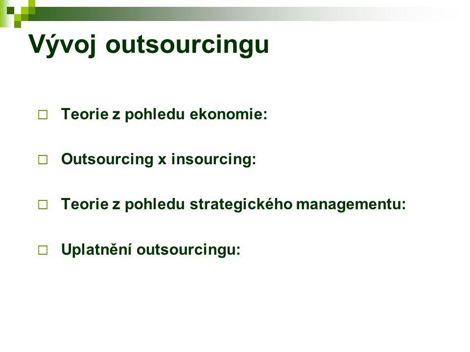 Vývoj outsourcingu  Teorie z pohledu ekonomie:  Outsourcing x insourcing:  Teorie z pohledu strategického managementu:  Uplatnění outsourcingu: