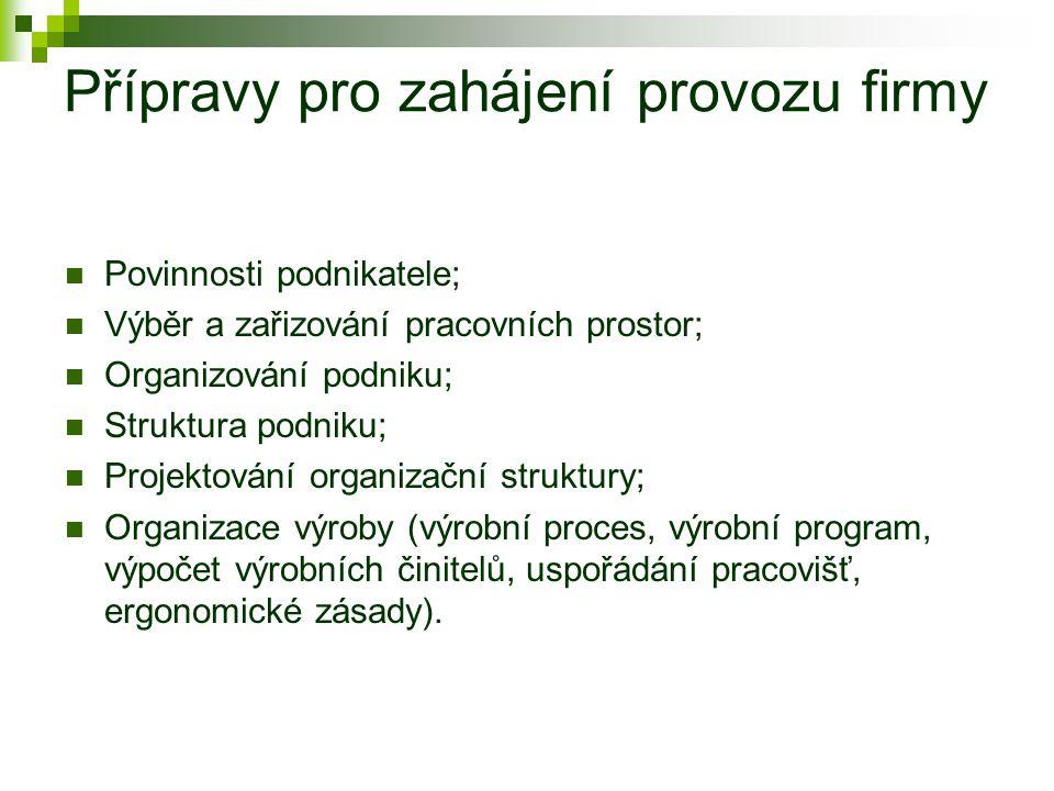 Přípravy pro zahájení provozu firmy Povinnosti podnikatele; Výběr a zařizování pracovních prostor; Organizování podniku; Struktura podniku; Projektová