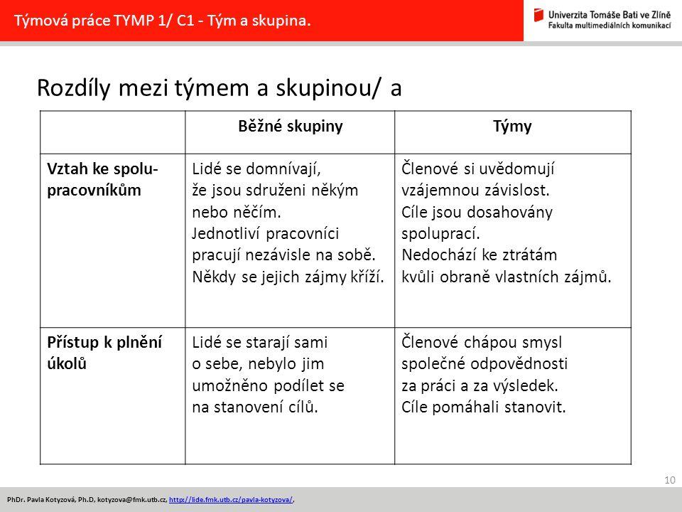 Rozdíly mezi týmem a skupinou/ a 10 PhDr. Pavla Kotyzová, Ph.D, kotyzova@fmk.utb.cz, http://lide.fmk.utb.cz/pavla-kotyzova/,http://lide.fmk.utb.cz/pav