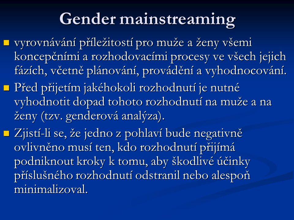 Gender mainstreaming vyrovnávání příležitostí pro muže a ženy všemi koncepčními a rozhodovacími procesy ve všech jejich fázích, včetně plánování, prov