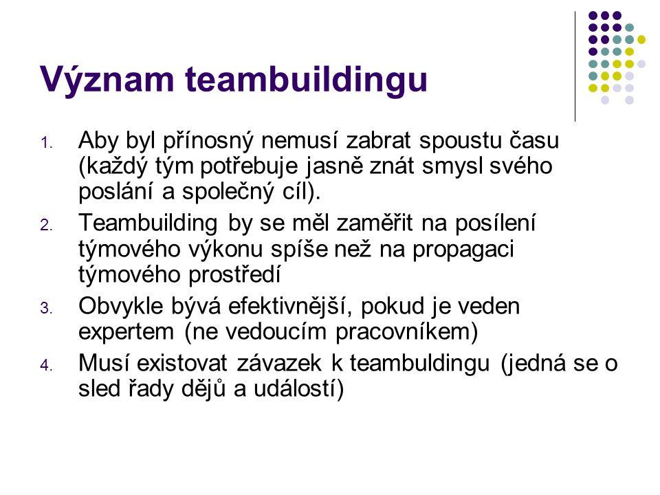 Význam teambuildingu 1.