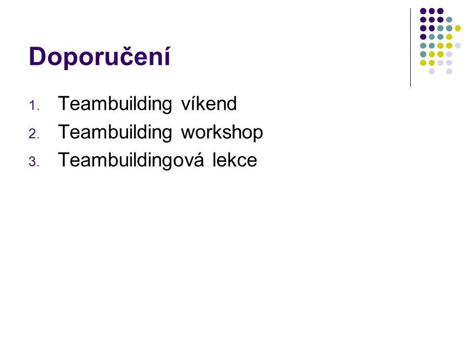 Doporučení 1. Teambuilding víkend 2. Teambuilding workshop 3. Teambuildingová lekce