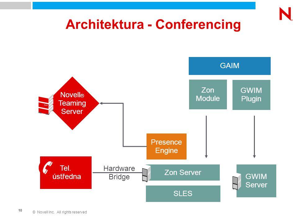 © Novell Inc. All rights reserved 10 Architektura - Conferencing Novell ® Teaming Server Zon Server SLES Presence Engine Tel. ústředna GAIM Zon Module