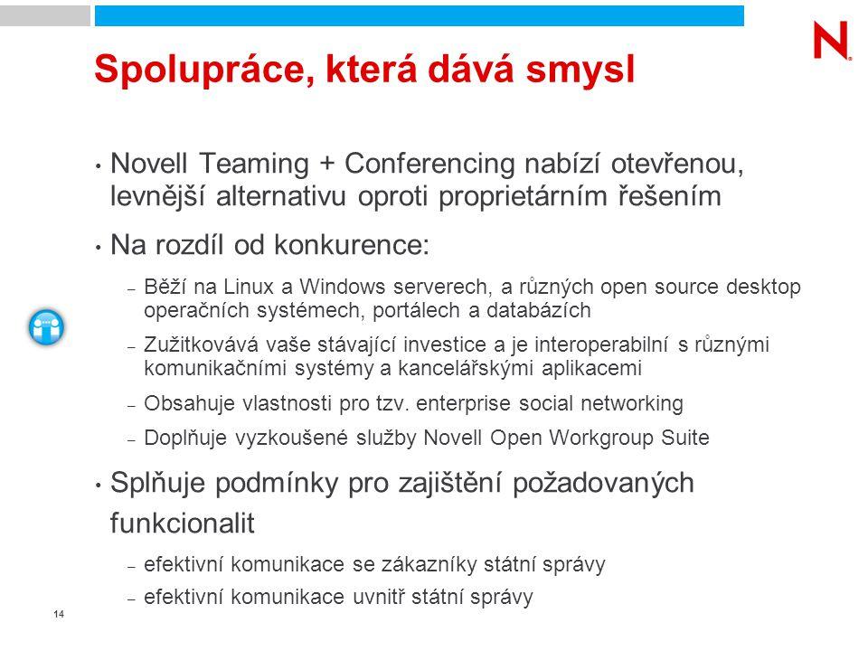 14 Spolupráce, která dává smysl Novell Teaming + Conferencing nabízí otevřenou, levnější alternativu oproti proprietárním řešením Na rozdíl od konkure