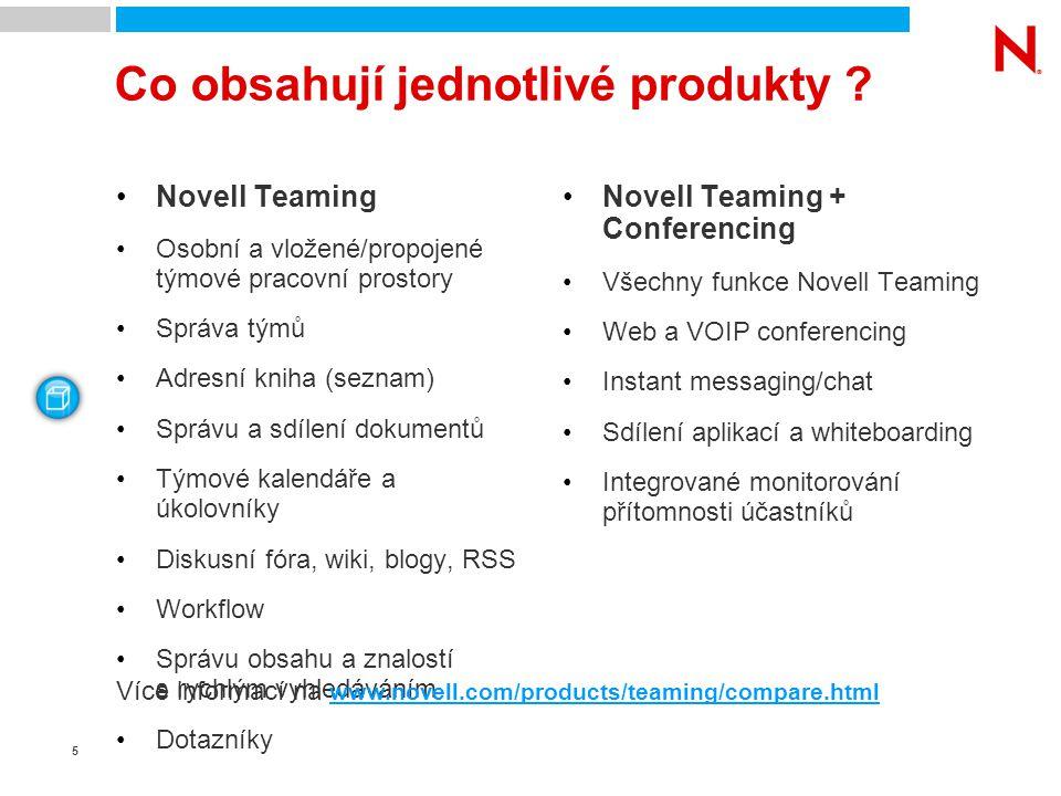 5 Co obsahují jednotlivé produkty ? Novell Teaming Osobní a vložené/propojené týmové pracovní prostory Správa týmů Adresní kniha (seznam) Správu a sdí