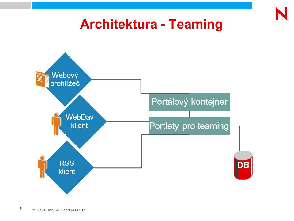 © Novell Inc. All rights reserved 6 Architektura - Teaming Webový prohlížeč RSS klient Portálový kontejner Portlety pro teaming WebDav klient DB