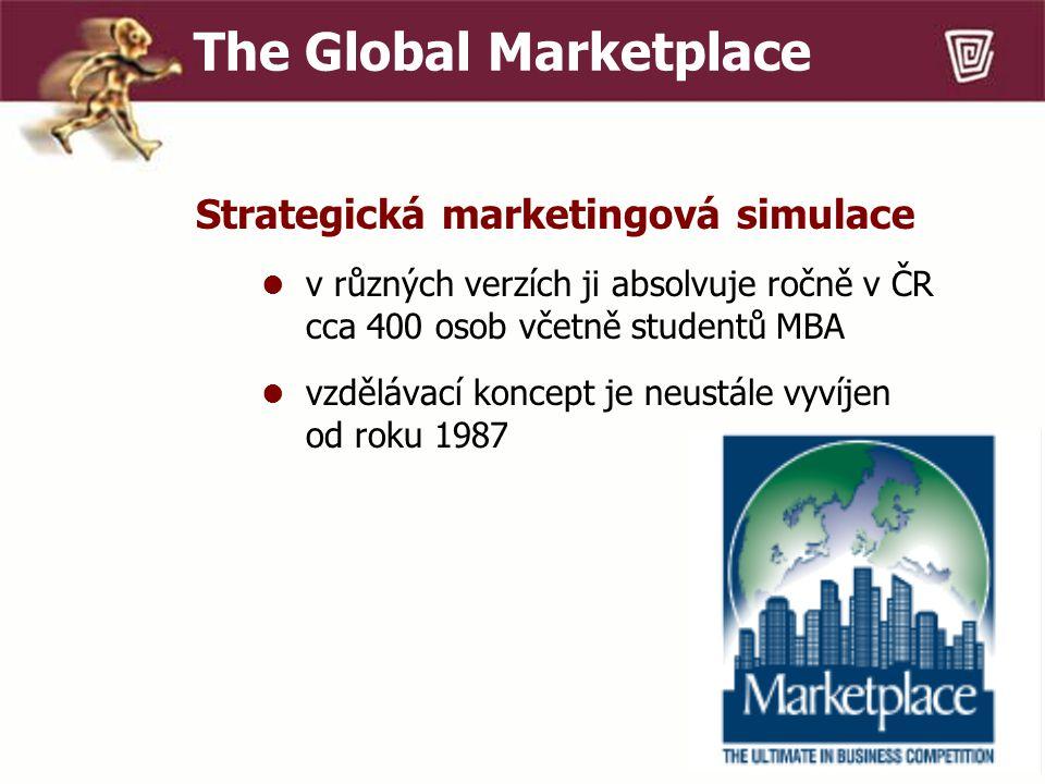 The Global Marketplace Strategická marketingová simulace v různých verzích ji absolvuje ročně v ČR cca 400 osob včetně studentů MBA vzdělávací koncept je neustále vyvíjen od roku 1987