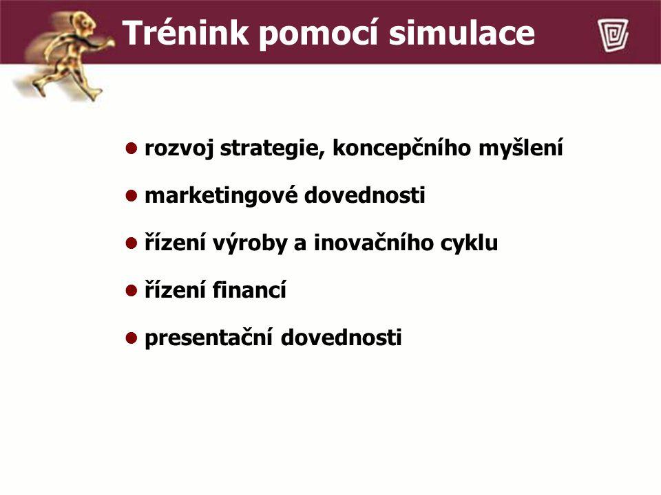 Trénink pomocí simulace rozvoj strategie, koncepčního myšlení marketingové dovednosti řízení výroby a inovačního cyklu řízení financí presentační dovednosti