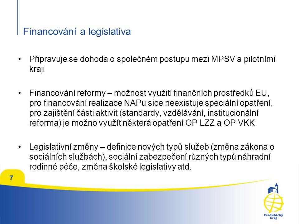 Financování a legislativa Připravuje se dohoda o společném postupu mezi MPSV a pilotními kraji Financování reformy – možnost využití finančních prostř
