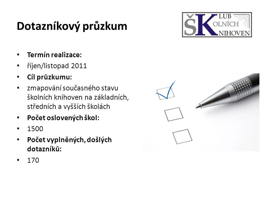 Dotazníkový průzkum Termín realizace: říjen/listopad 2011 Cíl průzkumu: zmapování současného stavu školních knihoven na základních, středních a vyššíc